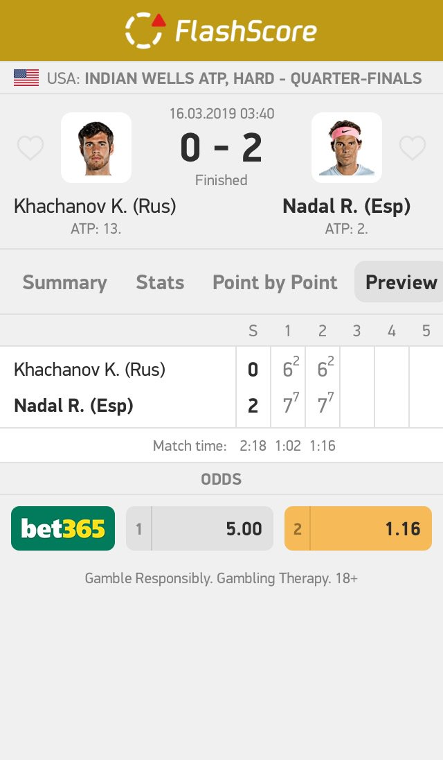 Mohamad Razi's photo on Khachanov