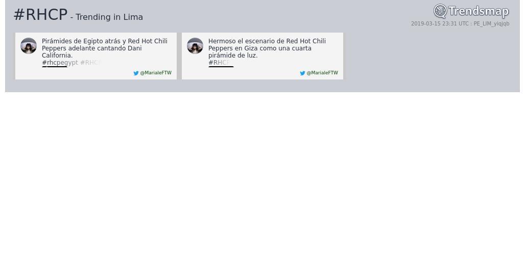 Trendsmap Lima's photo on RHCP