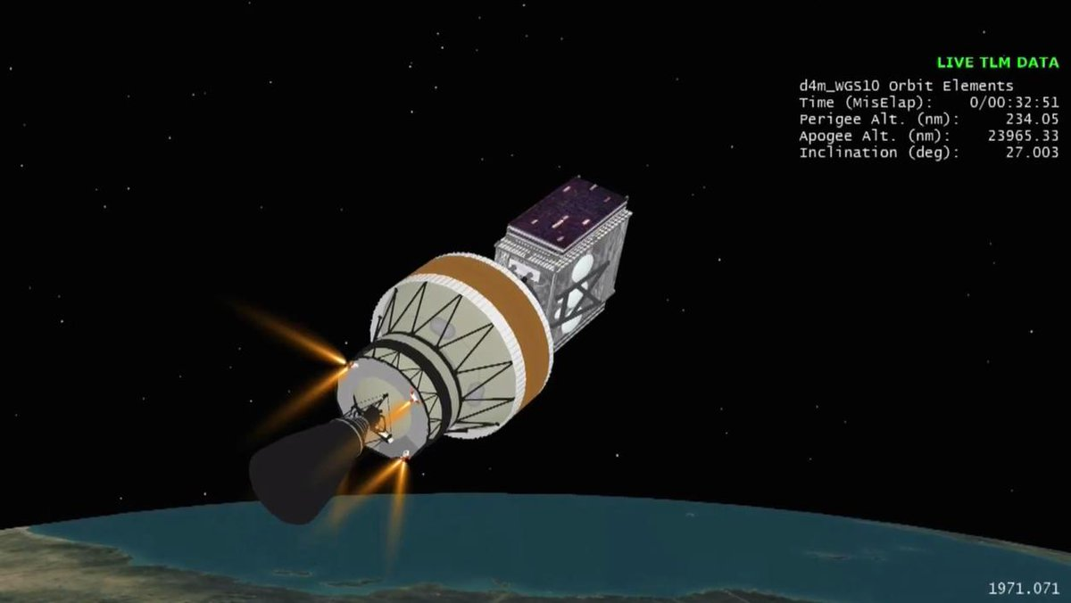 RL10B-2 engine shutdown confirmed. The Delta 4's second stage has completed its second burn tonight, placing the US Air Force's WGS 10 communications satellite into the targeted elliptical transfer orbit. Coming up on spacecraft separation. https://spaceflightnow.com/2019/03/15/delta-383-mission-status-center/…