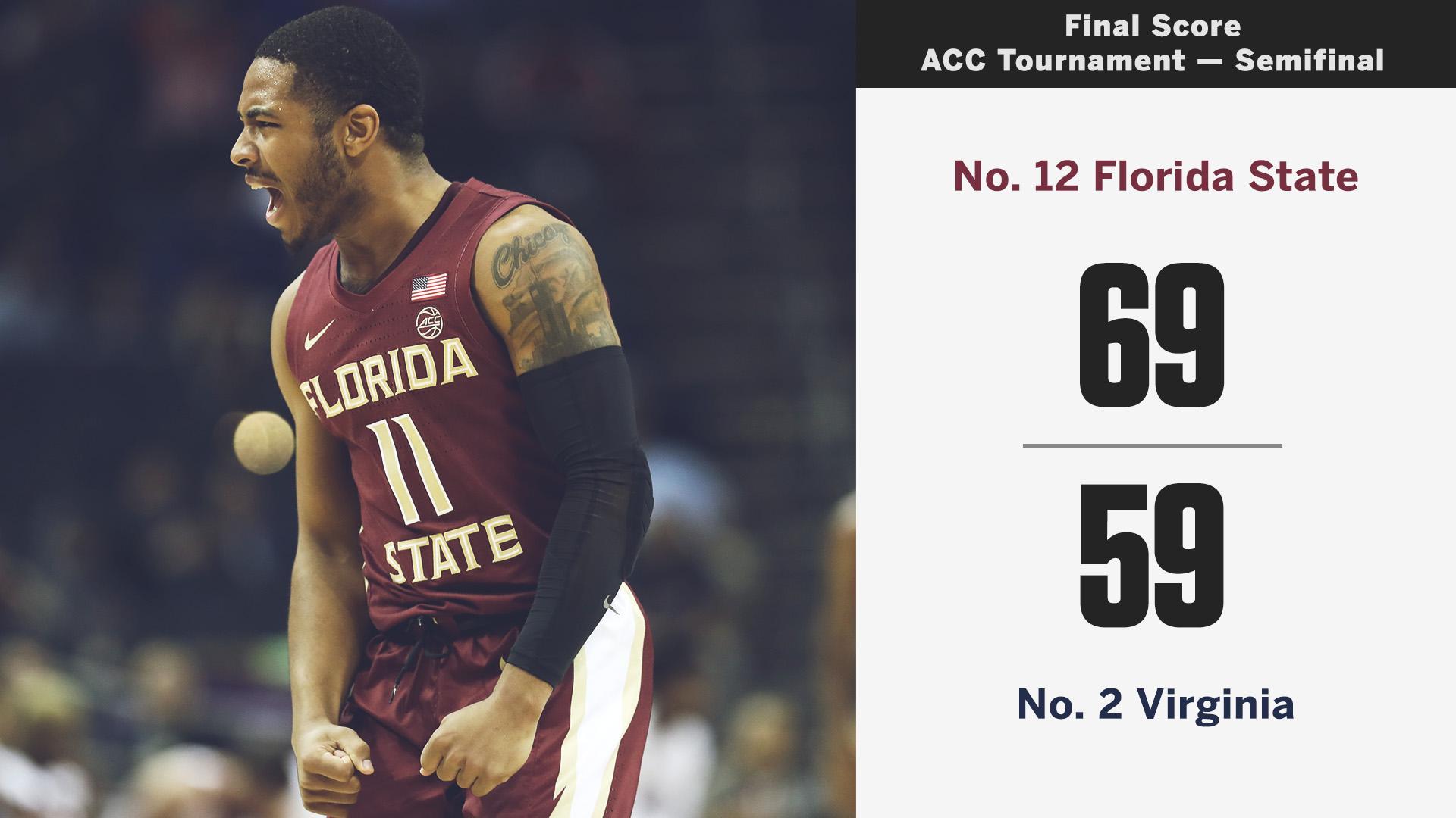 �� ACC TOURNAMENT UPSET ��  No. 12 Florida State beats No. 2 Virginia to advance to the Final! https://t.co/sjPi0v5CQr