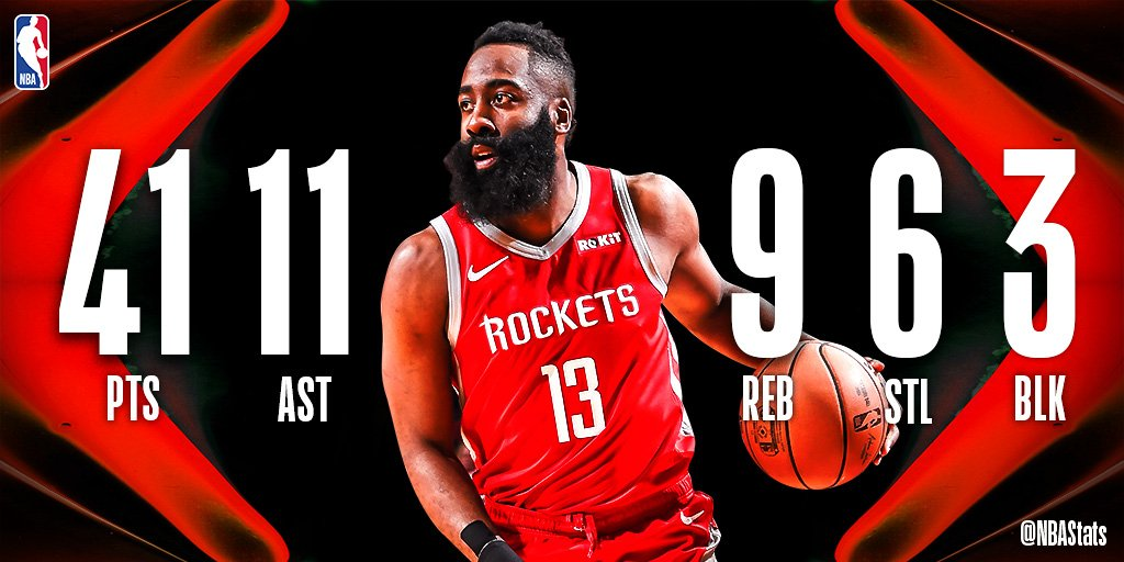 James Harden tallies 41 PTS, 11 AST, 9 REB, 6 STL, 3 BLK in the @HoustonRockets win to earn #SAPStatLineOfTheNight! <br>http://pic.twitter.com/t6EWHLGRnc