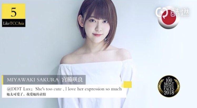 宮脇咲良がアジア版「世界で最も美しい顔」ランキングで5位になる!!その他AKBも