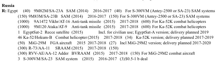 4 دول عربية من أكبر مستوردي الأسلحة في العالم D1wwfd1XQAUDZb0