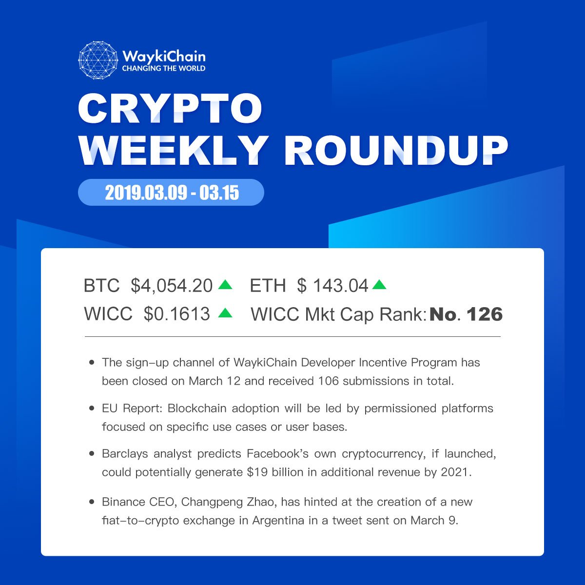 cryptocurrency report 2021