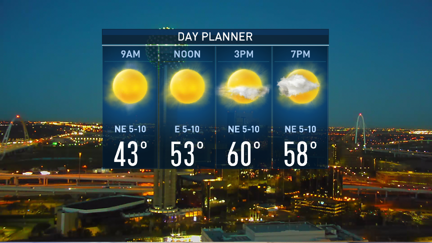After a cold start...a cool but pleasant finish. Here's your hour by hour planner. #NBCDFWWeather