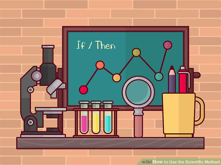 """Revise """"Junior Cycle Science Nature of Science"""" with 50 multiple choice questions https://quizizz.com/admin/quiz/5c8cdc906a7b93001a18482c…"""