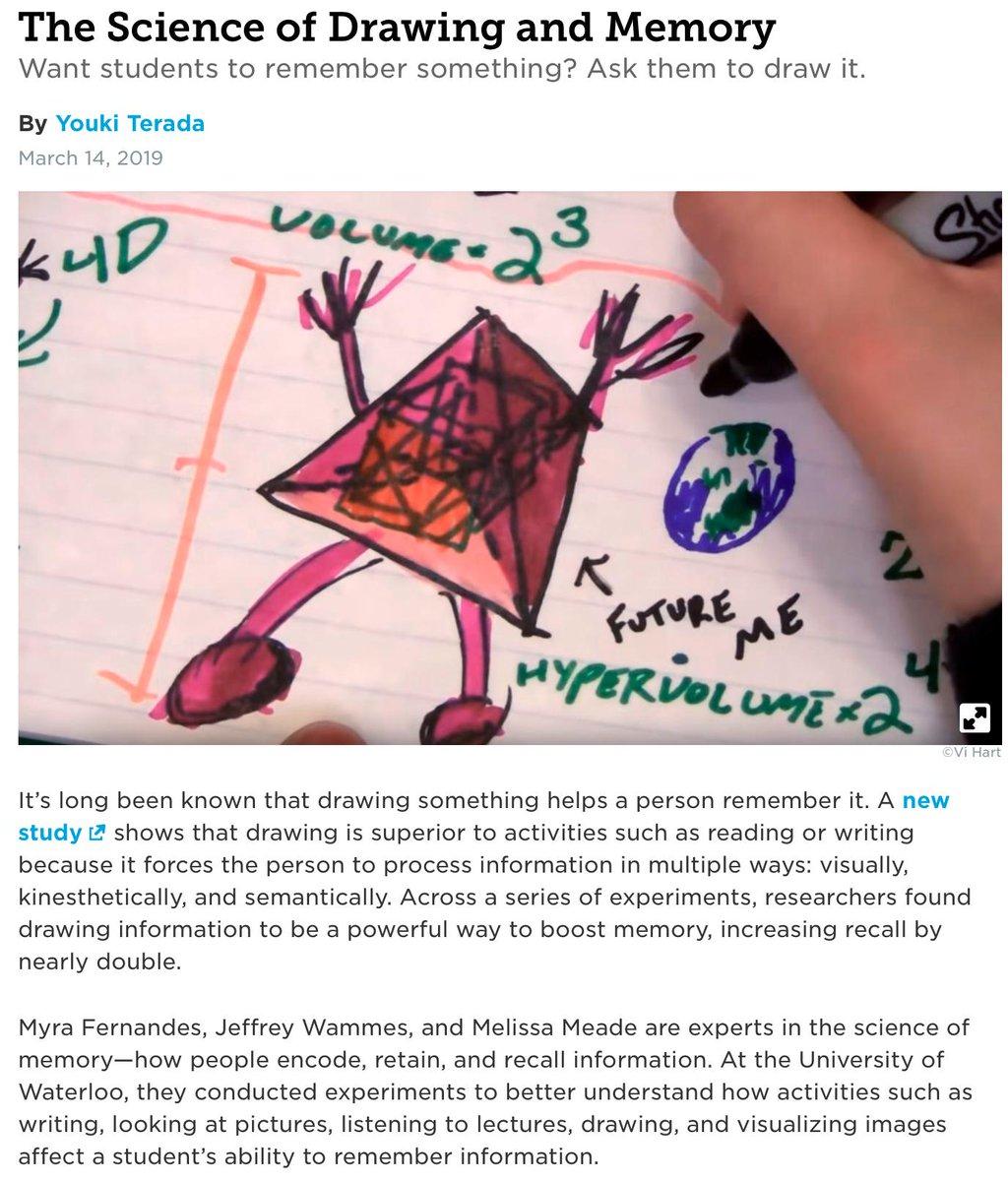 """""""Wil je een leerling/student wat laten onthouden? Vraag om er een tekening van te maken."""" Hoe dat komt? • de informatie wordt visueel én grafisch-motorisch én semantisch verwerkt • meerdere 'representaties' in het brein' • actiever proces van onthouden: https://www.edutopia.org/article/science-drawing-and-memory…"""
