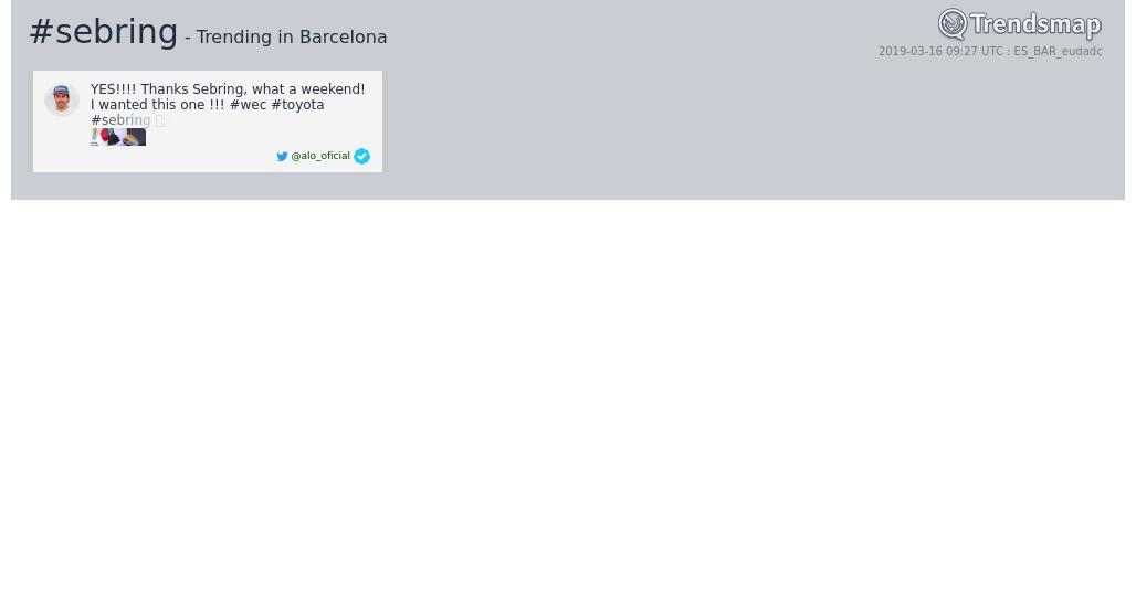 Trendsmap Barcelona's photo on Sebring