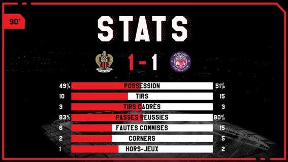 Ligue 1 Türkçe's photo on #ogcntfc