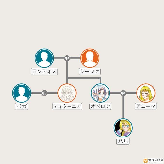 家系のtwitterイラスト検索結果