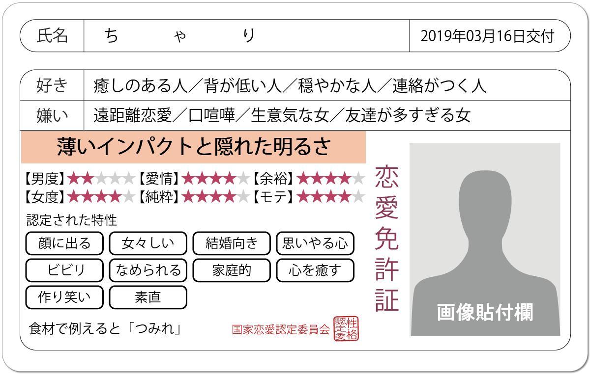 あむちゃりス's photo on #免許証の診断
