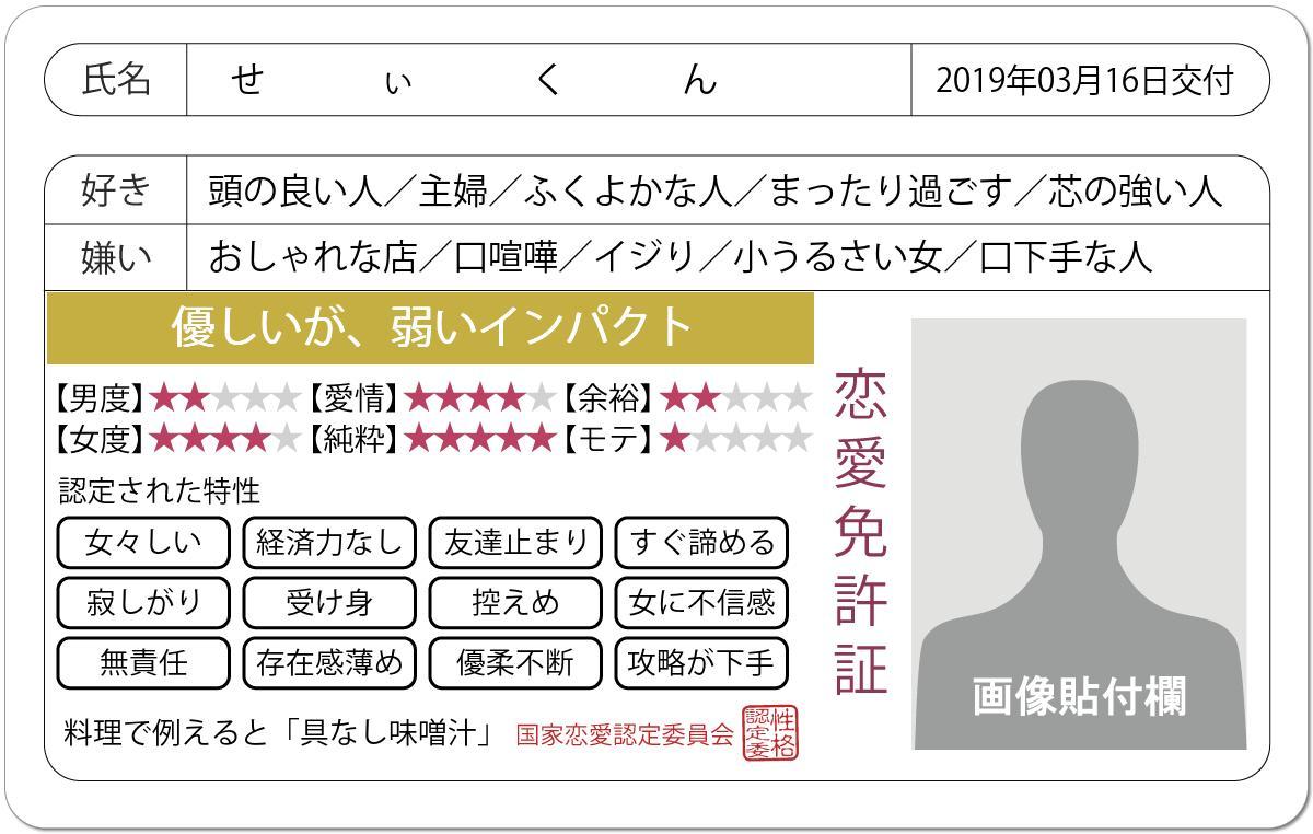 せぃくん's photo on #免許証の診断