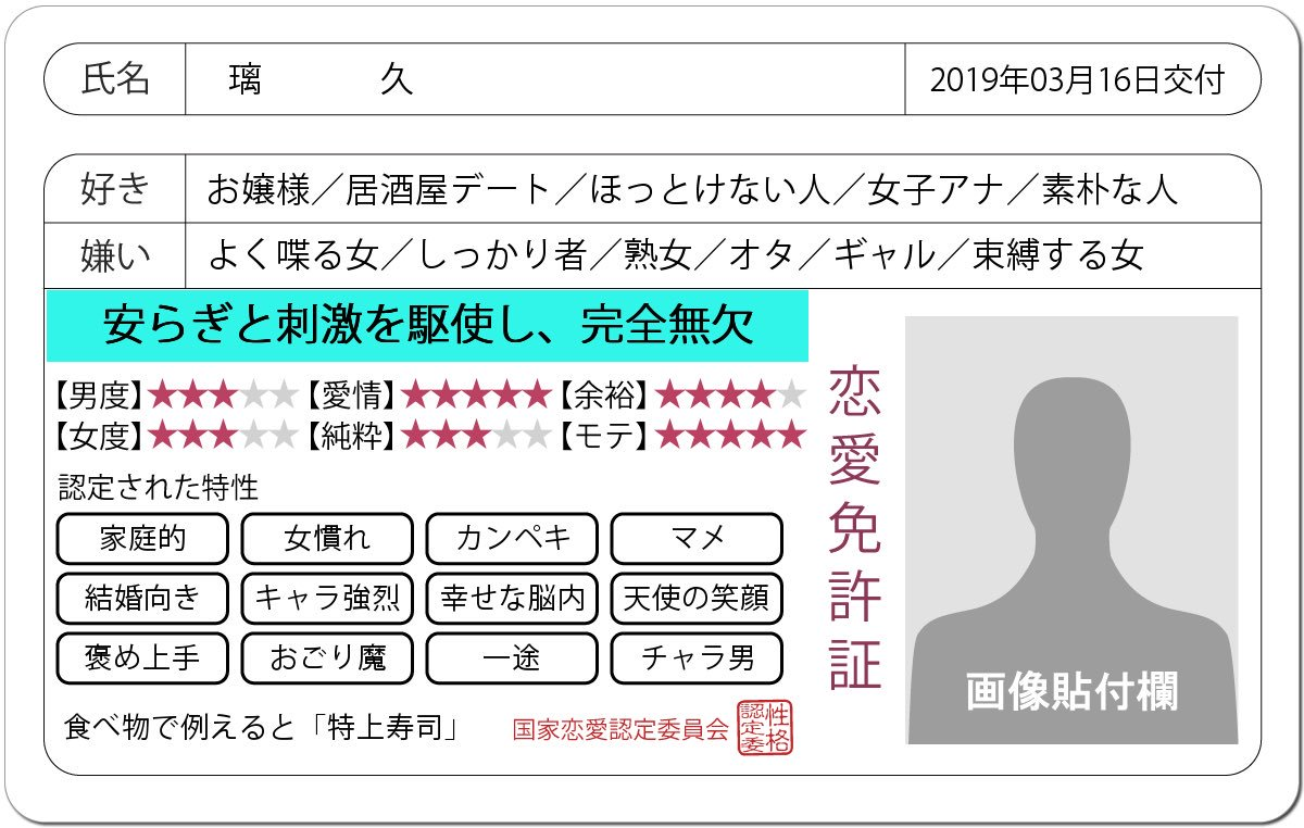 Riku's photo on #免許証の診断