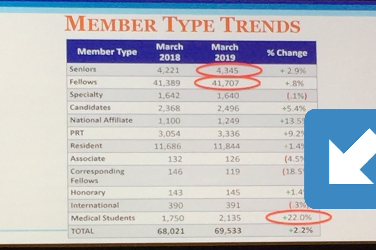 It would have been nice to have our section's wild growth recognized.  Someday.  #SNHPP
