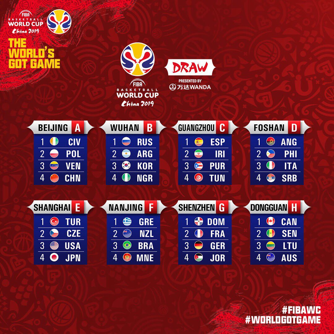 Really proud to have been a part of the @FIBAWC Draw. To all the 32 participating teams - Be Ready, #WorldGotGame: http://WorldCup.Basketball/Draw