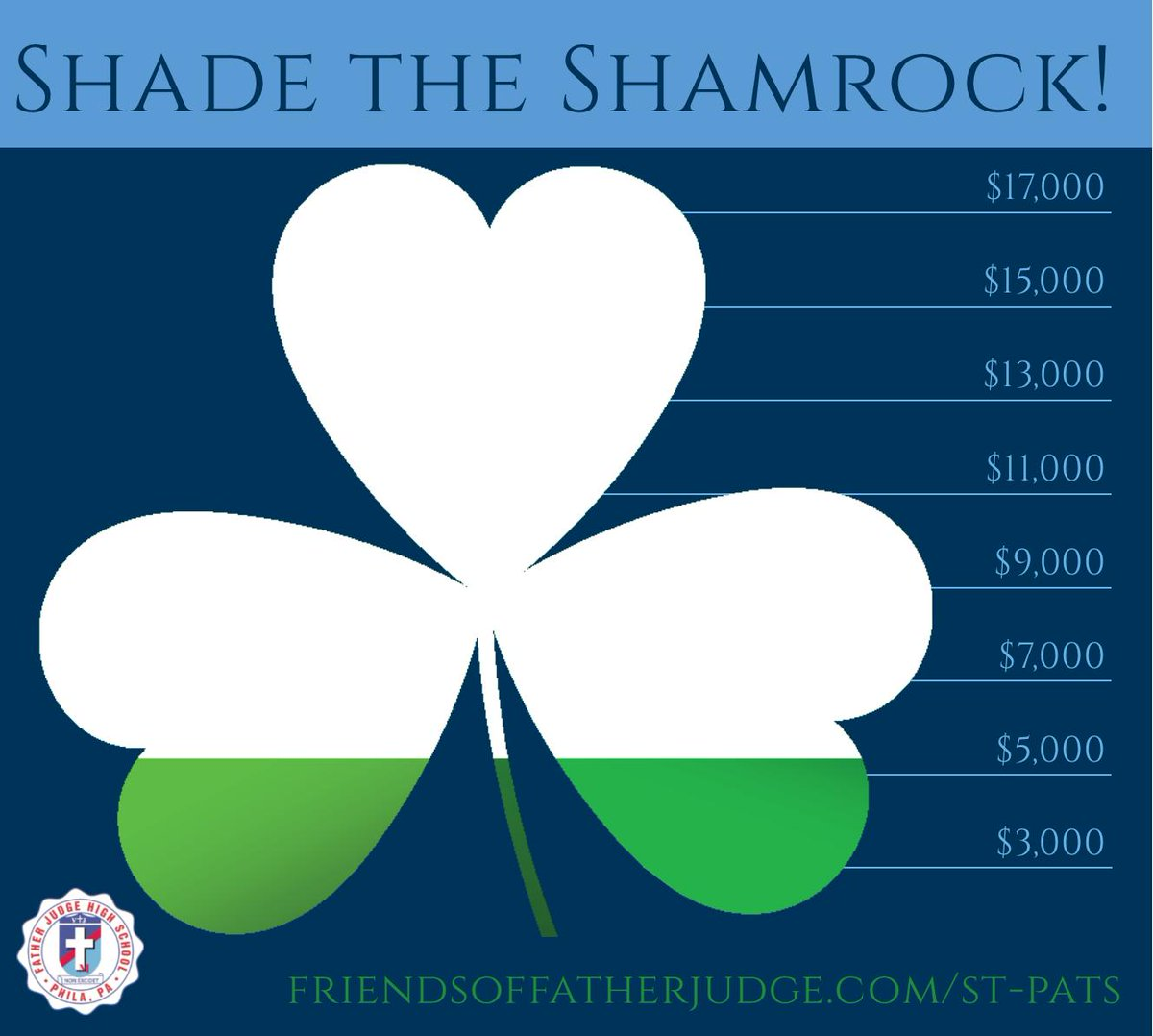 We're seeing GREEN! 👀 60+ alumni and friends have made a #ShadeTheShamrock gift of $27+ and those LUCKY folks will get an FJ shamrock magnet! Make YOUR gift at http://www.friendsoffatherjudge.com/st-pats. ☘️