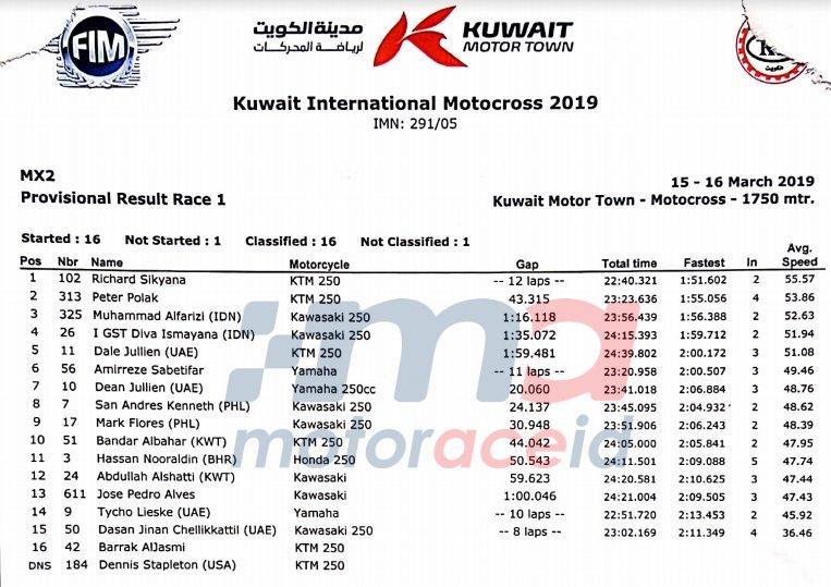 Hasil race Kuwait International Motocross 2019   Sumber: Motorace ID