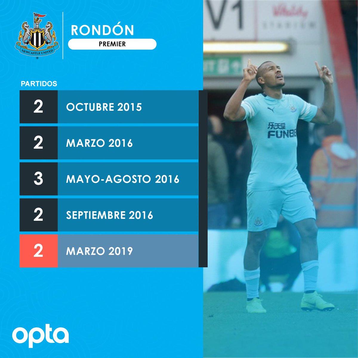 2 - @salorondon23🇻🇪logró convertir en partidos consecutivos por quinta ocasión en Premier League, primera vez desde septiembre de 2016. Rey.