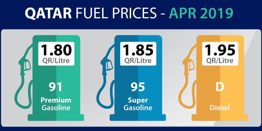 Qatar Petroleum on Twitter: