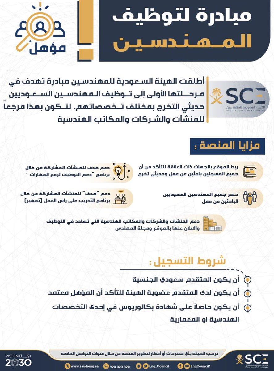الهيئة السعودية للمهندسين On Twitter تدعو هيئة المهندسين جميع