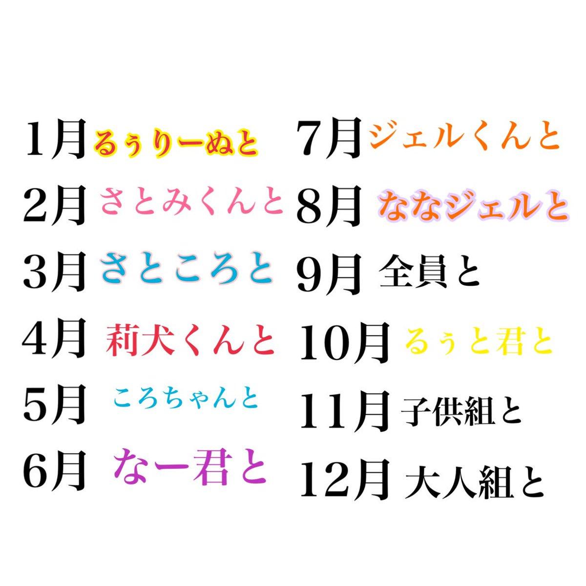す と ぷり 誕生 日 誕生日のフルーツを知りたい♡366日の【誕生果と果物言葉】リスト♩