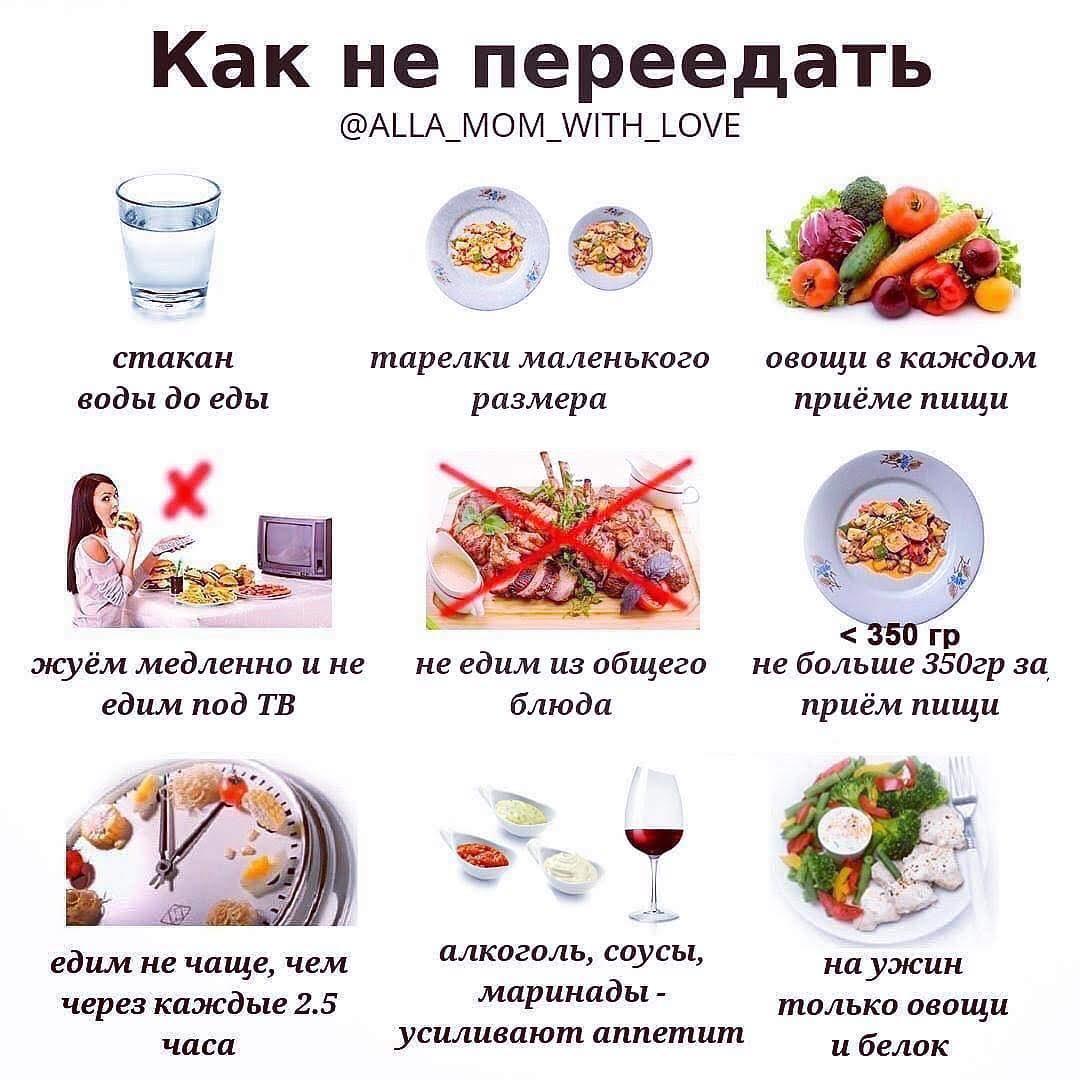 Режим питания чтобы быстро похудеть