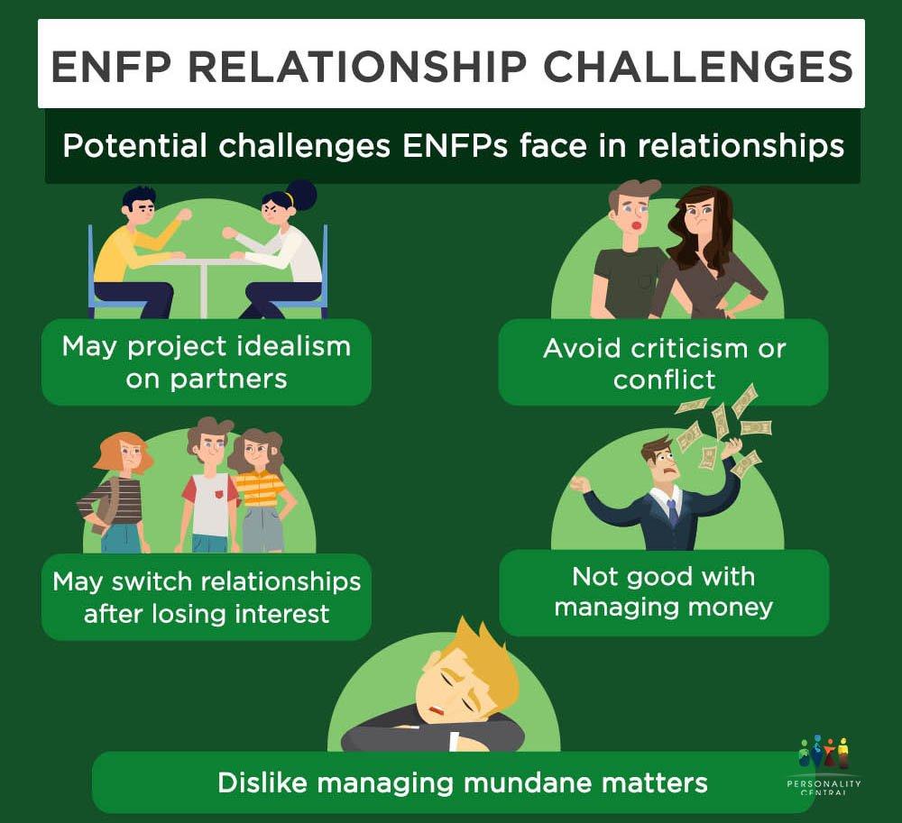 πνευματικότηταθεοί dating enfp Πώς να κάνει επιτυχημένη online dating