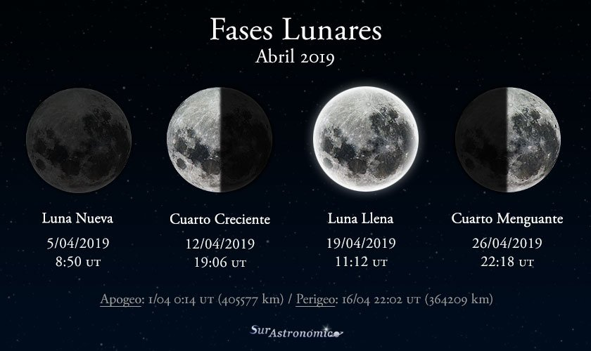 Sur Astronómico on Twitter: \