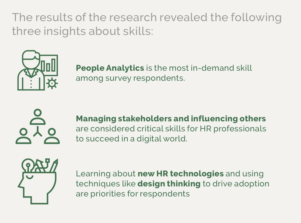 RESEARCH What are the HR Skills of the Future? http://ow.ly/oaoW30ofQ8X  via @jaferrar  @myHRfuture   #HR #PeopleAnalytics #WorkforcePlanning #FutureOfWork #HRTech