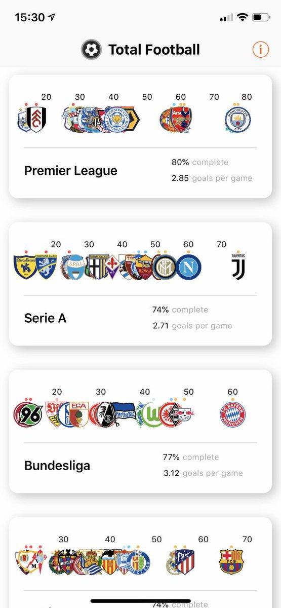 Stats Zone ⚽️ (@StatsZone) | Twitter