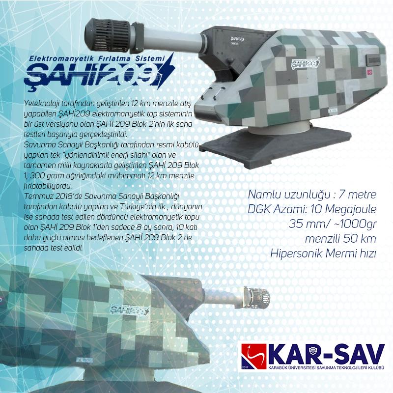 مدافع كهرومغناطيسيه تركية جديدة تحل محل الاسلحة النارية التقليدية..تتمتع بقوة دفع تعادل 5 أضعاف سرعة الصوت D27dsB1WsAYu70C