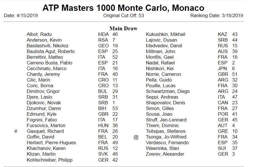 ATP Tour News - Page 21 D2A6G6NWwAEmsfQ