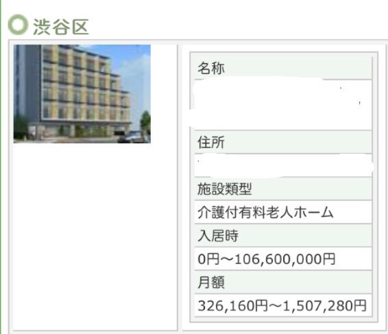 RT @nursemens4321: 高級な老人ホーム、入居に1億円とか月に100万円とか冗談みたいな値段だけど そこで働く介護者の年収は手取りで200万程度なので年収の全てを費やしても自分の施設に半年も入れない https://t.co/JCCg6lIG7A