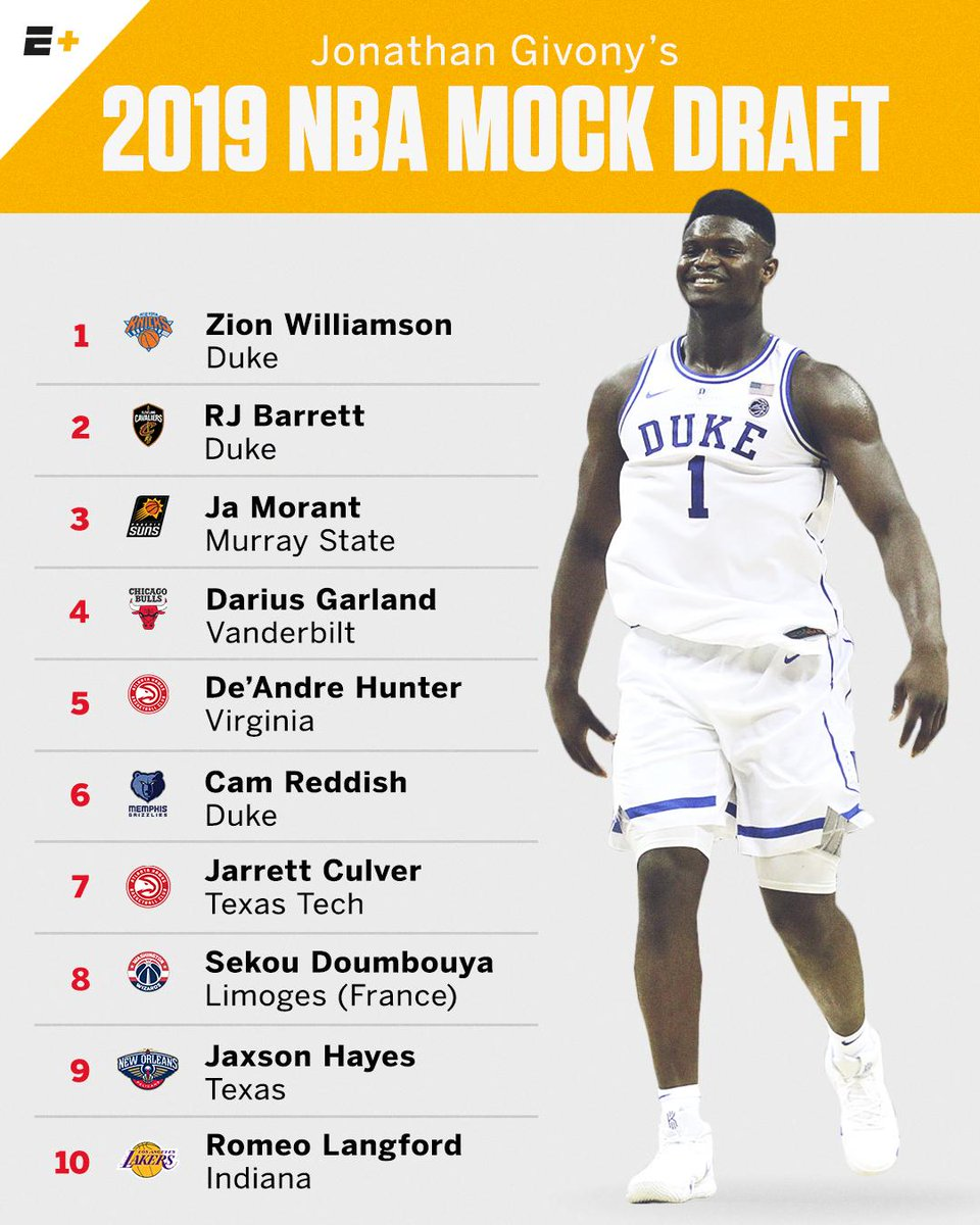 Espn On Twitter Zion Williamson Is The First Player Off