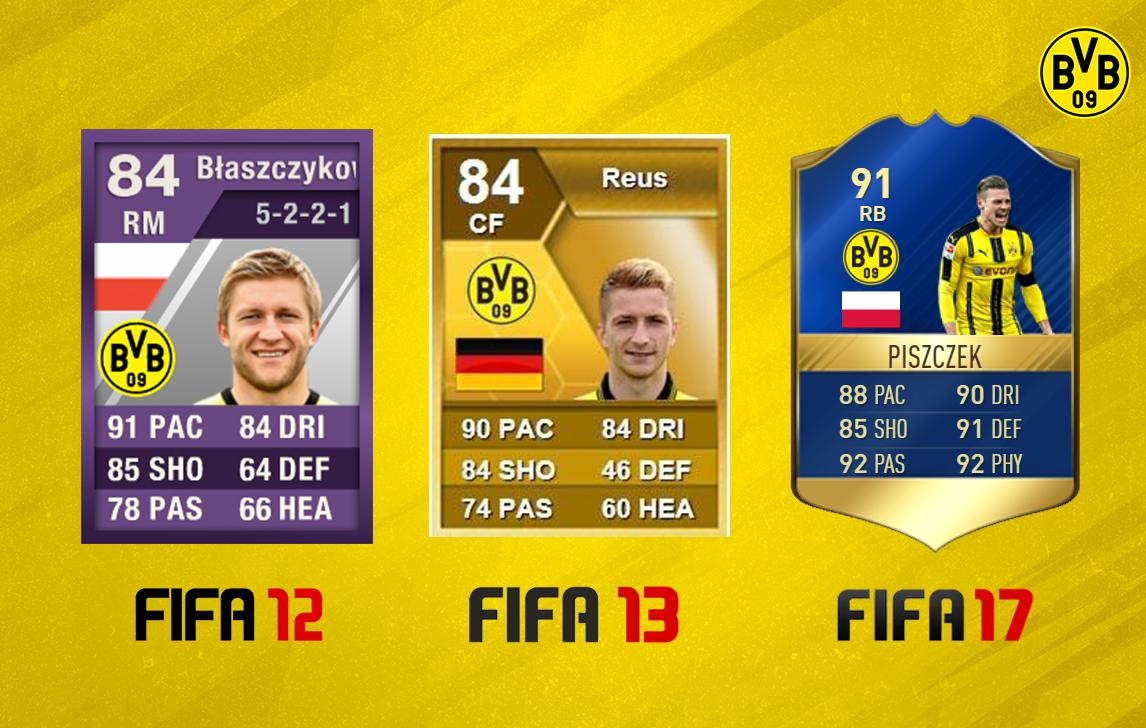 Happy 10th Birthday to @EASPORTSFIFA Ultimate Team! 🎮🎊  Who is your favorite BVB card in FUT history? 🤔  #FUT19 #FIFA19
