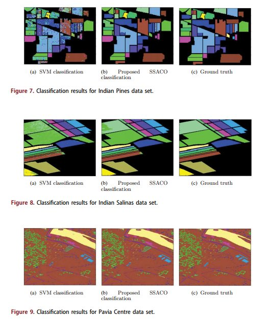 download Advanced Methods of