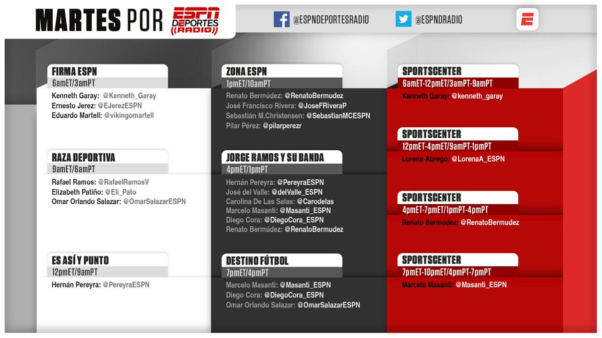 ¡Buenos días!  Aquí le dejamos la programación para este martes.  Disfrute de @FirmaEspn, @RazaESPN, Es Así y Punto, @ZonaEspn, @ESPN_JorgeRamos y @Destino_ESPN.