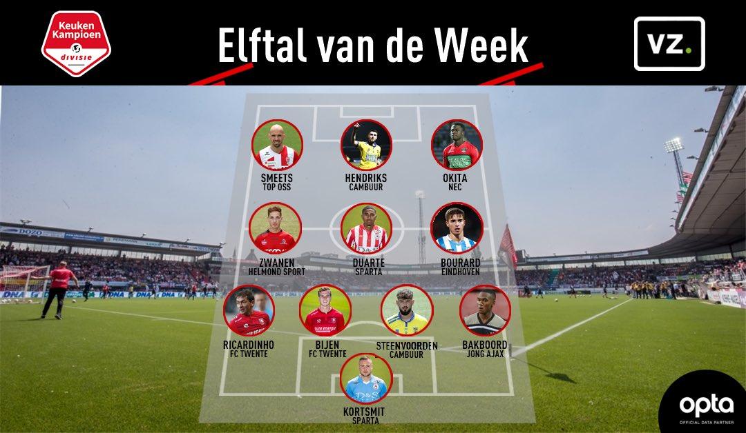 Keuken Kampioen Breda : Douwe van der veen @douwevanderveen twitter