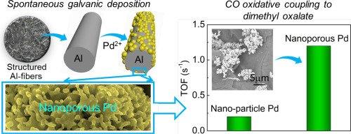 🆕Spontaneous galvanic deposition of #nanoporous Pd on microfibrous-structured Al-fibers for #CO oxidative coupling to dimethyl oxalate ▶️https://t.co/XiOecP8Zes @ENSICAEN @CNRS @INC_CNRS @CNRS_Normandie @Universite_Caen @normandieuniv #ChinaUniversityOfPetroleum
