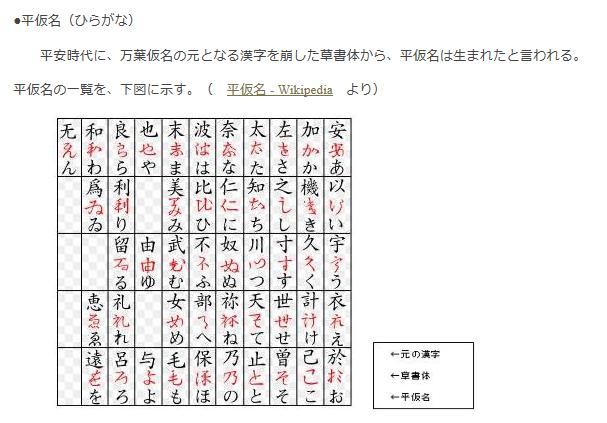 なぜ日本語にはひらがなとカタカナがあるのか 記事に