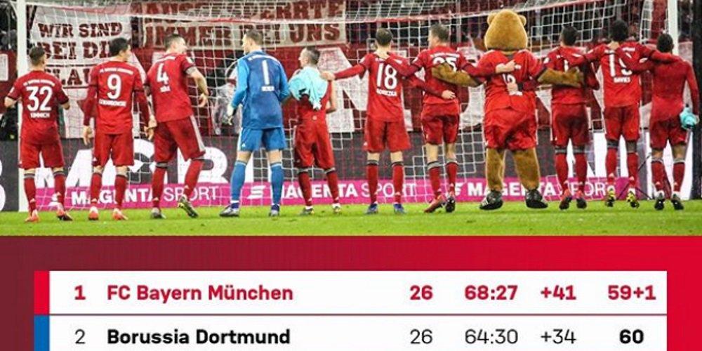 Marketing Registrado's photo on Bayern Munich