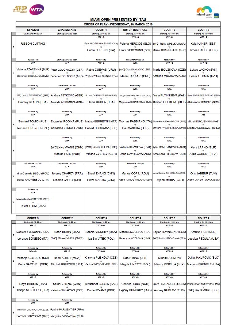 WTA MIAMI 2019 - Page 2 D2C8V3oX0AADgXl