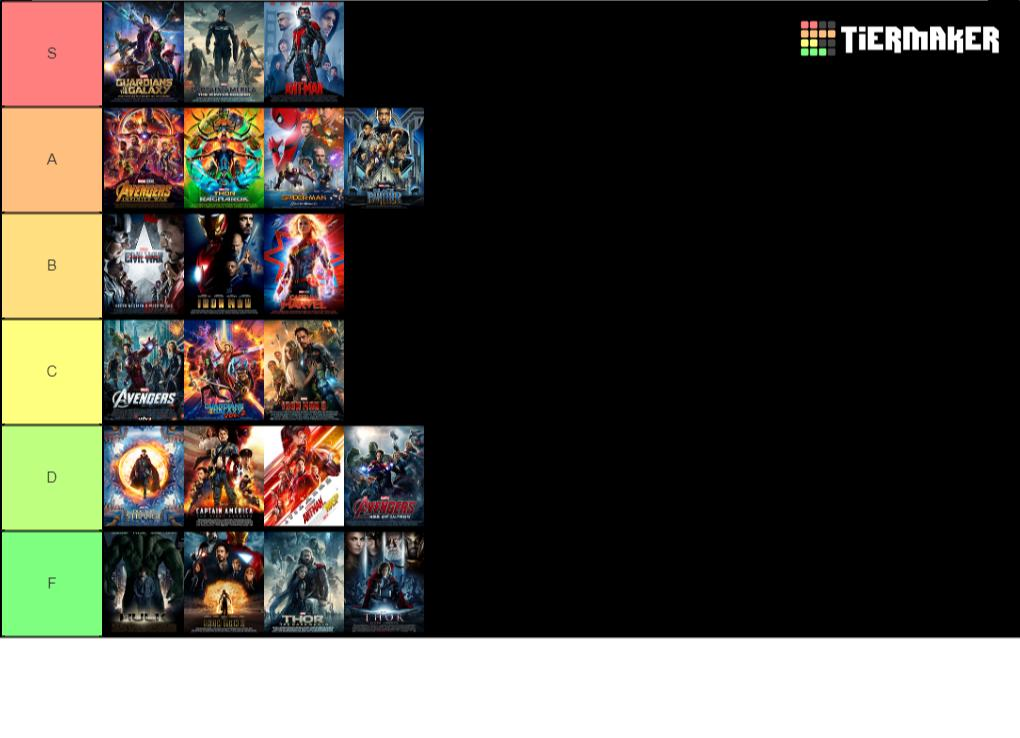 By Photo Congress || Tap Tap Heroes Tier List