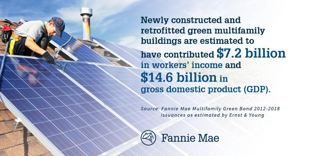 #Institutionalinvestors, our #GreenBonds can help you deepen the impact of your investment portfolio, support communities throughout the U.S., and contribute to GDP. Read how in our Multifamily Green Bond Impact Report: http://spr.ly/6016Ektyk