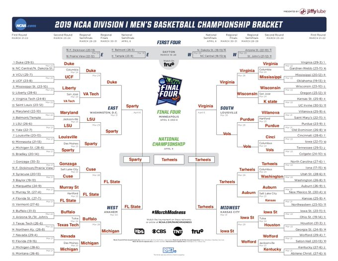 1 pic. Fixed up the omissions in my #NCAATournament bracket.. Bring on #MarchMadness  !! https://t.c