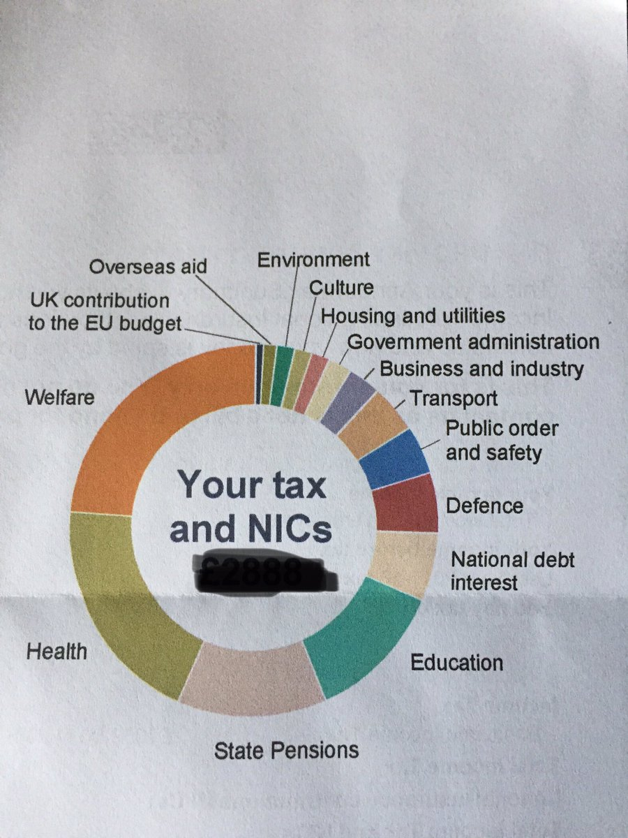 @TheLastLeg #isitok to ask for my portion of Income Tax paid to Government Administration be paid to the @NHSuk instead?<br>http://pic.twitter.com/eatCkcRmAW