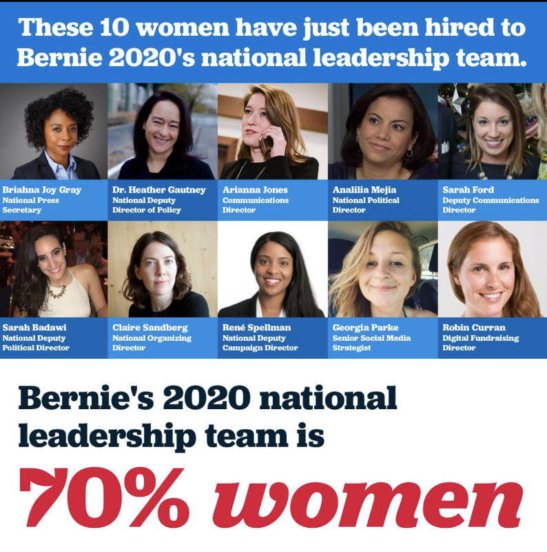 Congratulations to these amazing women who have just joined @BernieSanders&#39; 2020 national leadership team! <br>http://pic.twitter.com/pyWRhNvU8Z
