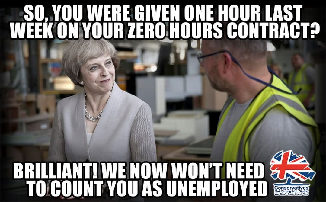 #BBCBias 6pm News, reporting Employment at its highest since 1971- reporter brimming with delight. Fail to fuckin mention ppl doing 1 hour a week are classed as in employment  #GTTO #GeneralElectionNow <br>http://pic.twitter.com/Engr4AnARl
