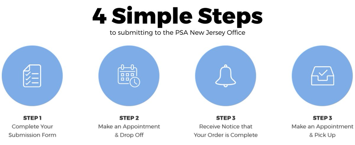 Calling all East Coast collectors! We have a New Jersey office where you can drop off your submissions. Get more info and book your appointment here: https://www.psacard.com/newjerseyoffice