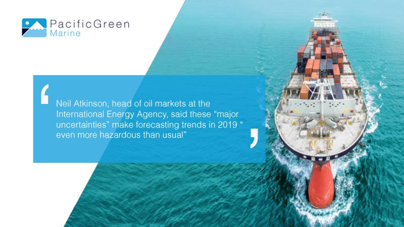 test Twitter Media - Amidst volatile oil prices and uncertainties, experts agree that fuel prices will only continue to rise and for shipowners, this means they need to act now:  https://t.co/Py5lKbqedK  #oilgas #fuel #pgtk #shipsandshipping #hydrocarbons #peakoil #offshore #vessels https://t.co/kb4Lg7mn8e